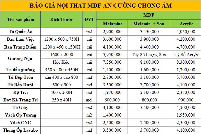 bảng giá nội thất bằng MDF An Cường