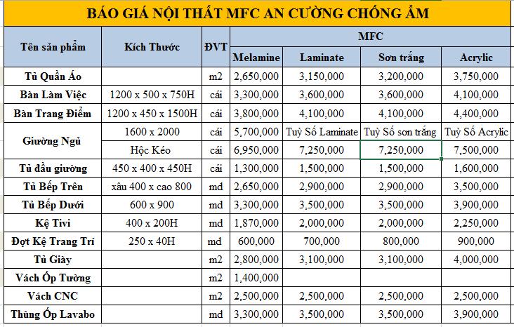 bảng giá nội thất bằng MFC